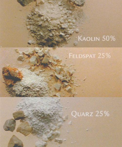 Rohstoffe Kaolin Feldspat und Quarz